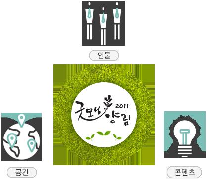 굿모닝 양림 소개